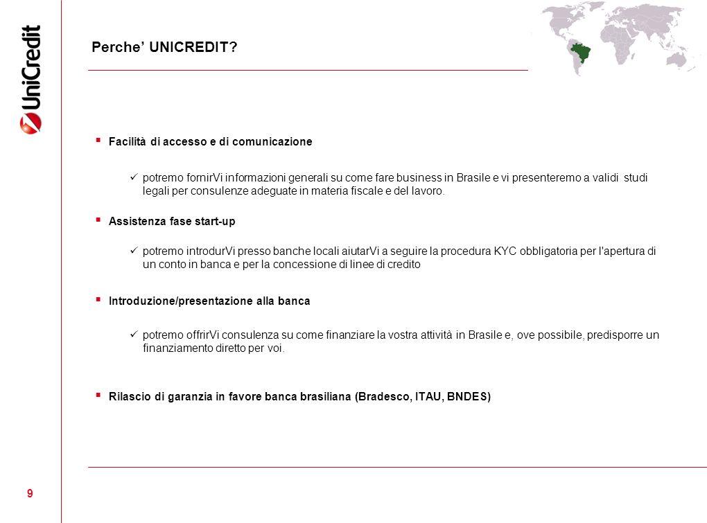 9 Perche UNICREDIT? Facilità di accesso e di comunicazione Assistenza fase start-up Introduzione/presentazione alla banca Rilascio di garanzia in favo