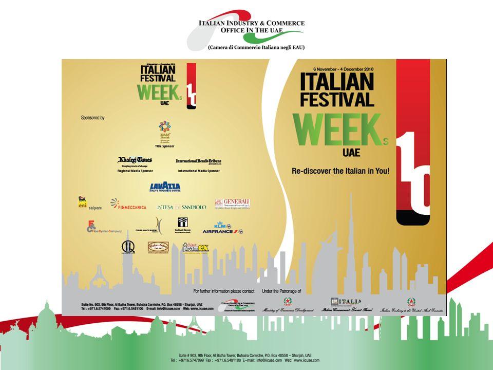 PRESENTAZIONE DELLA CAMERA DI COMMERCIO ITALIANA NEGLI EAU Lattivita della IICUAE inizia a Sharjah nel 1999 grazie ad un progetto della CNA Torino fin