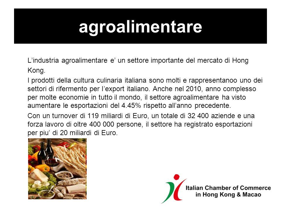 agroalimentare Lindustria agroalimentare e un settore importante del mercato di Hong Kong. I prodotti della cultura culinaria italiana sono molti e ra