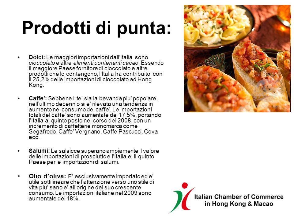 Prodotti di punta: Dolci: Le maggiori importazioni dallItalia sono cioccolato e altre alimenti contenenti cacao.