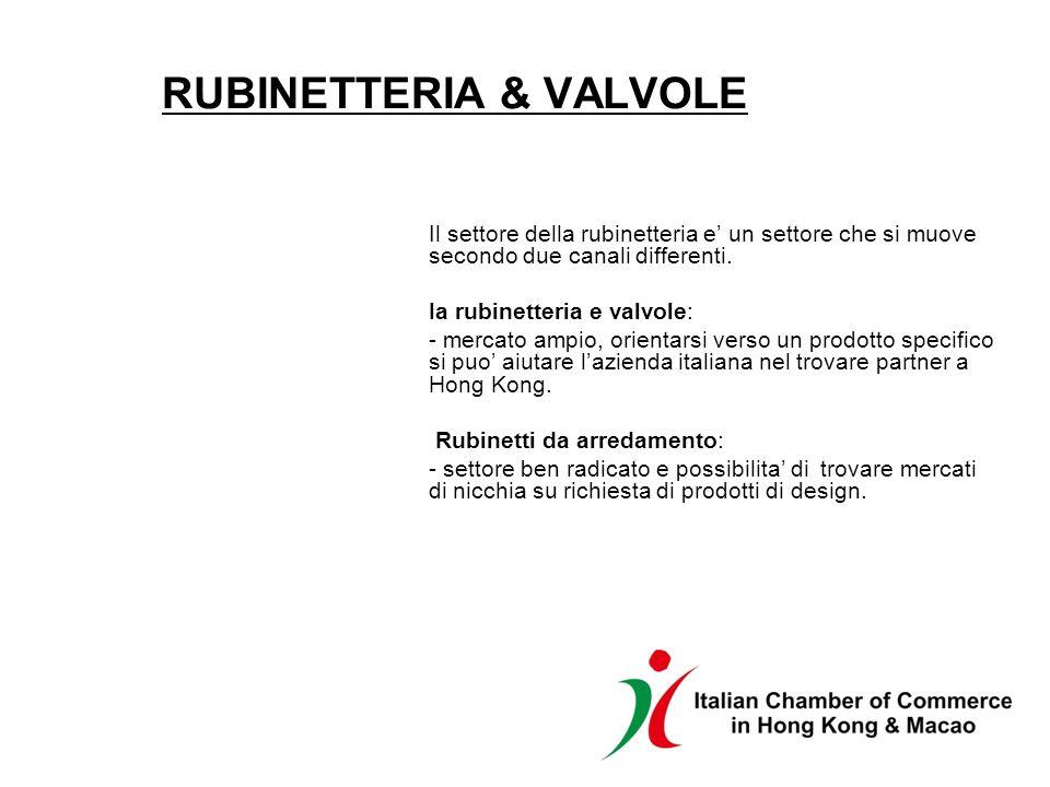RUBINETTERIA & VALVOLE Il settore della rubinetteria e un settore che si muove secondo due canali differenti.