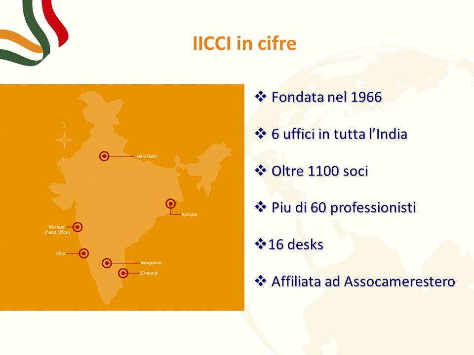 Fondata nel 1966 Fondata nel 1966 6 uffici in tutta lIndia 6 uffici in tutta lIndia Oltre 1100 soci Oltre 1100 soci Piu di 60 professionisti Piu di 60