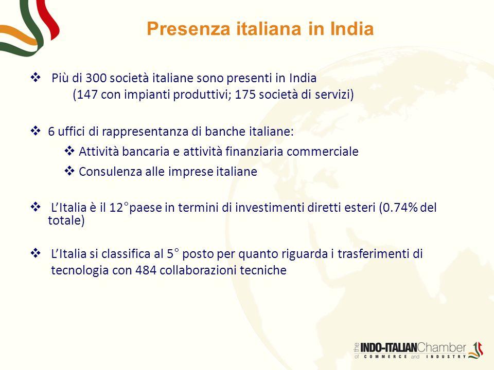 Più di 300 società italiane sono presenti in India (147 con impianti produttivi; 175 società di servizi) 6 uffici di rappresentanza di banche italiane