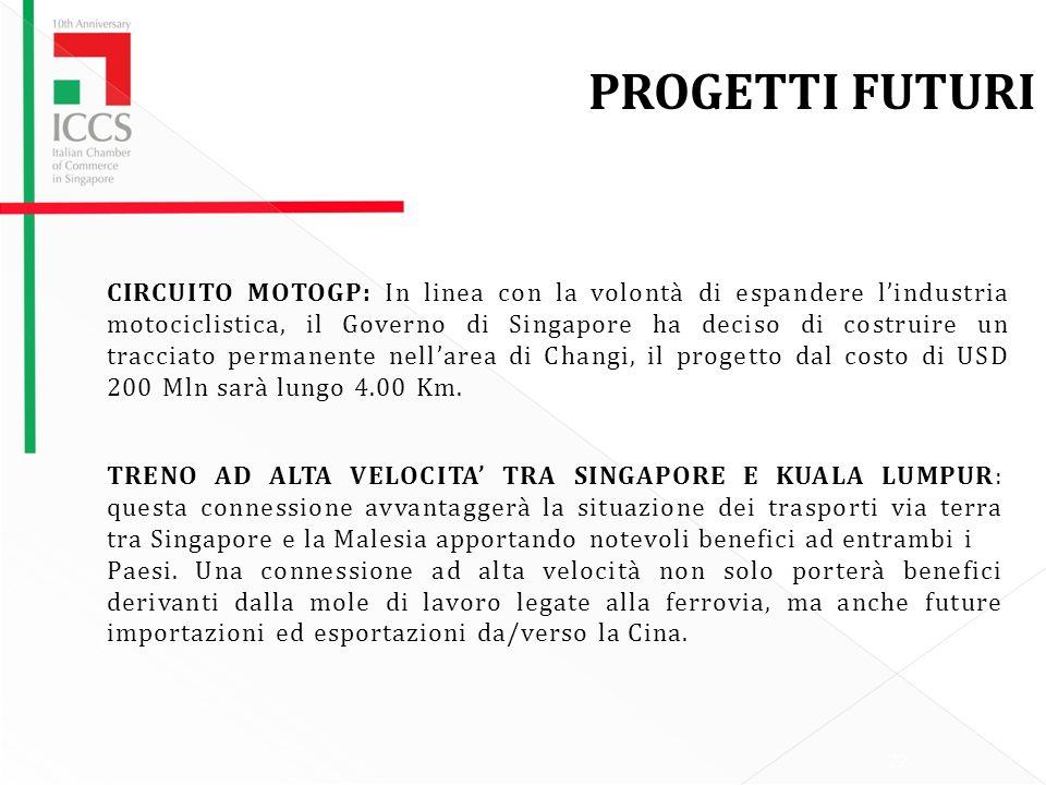 PROGETTI FUTURI CIRCUITO MOTOGP: In linea con la volontà di espandere lindustria motociclistica, il Governo di Singapore ha deciso di costruire un tracciato permanente nellarea di Changi, il progetto dal costo di USD 200 Mln sarà lungo 4.00 Km.