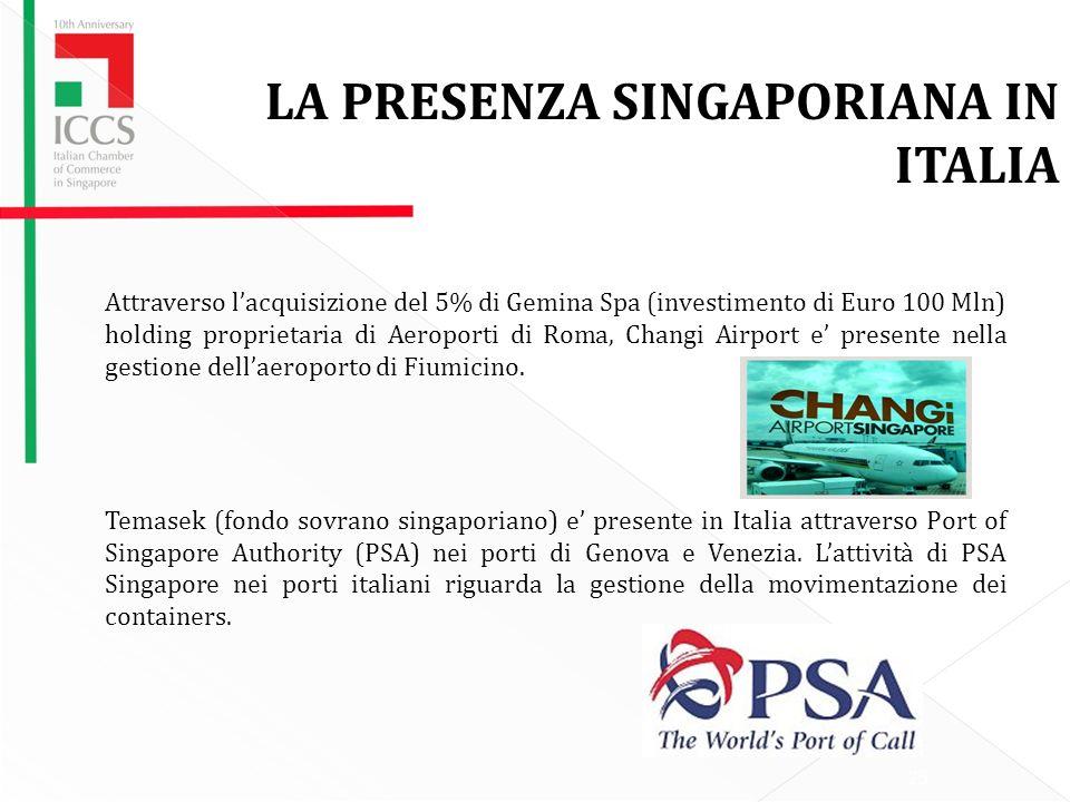25 LA PRESENZA SINGAPORIANA IN ITALIA Attraverso lacquisizione del 5% di Gemina Spa (investimento di Euro 100 Mln) holding proprietaria di Aeroporti di Roma, Changi Airport e presente nella gestione dellaeroporto di Fiumicino.