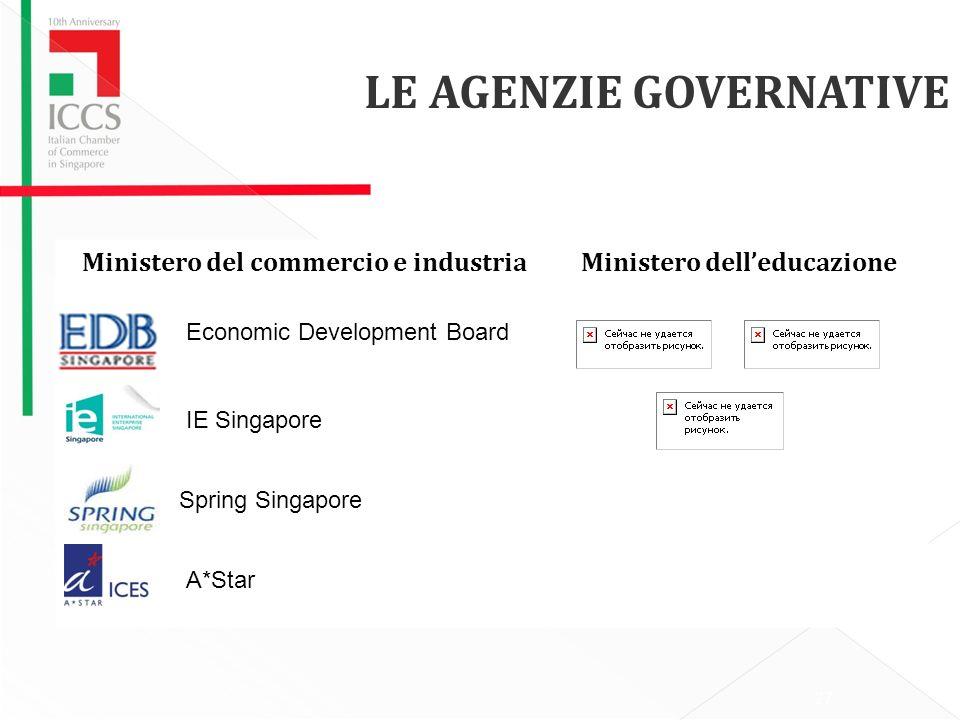 27 LE AGENZIE GOVERNATIVE Ministero del commercio e industriaMinistero delleducazione Economic Development Board IE Singapore Spring Singapore A*Star