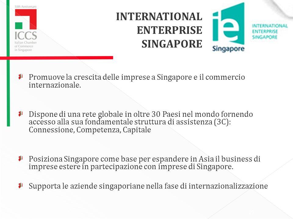 INTERNATIONAL ENTERPRISE SINGAPORE Promuove la crescita delle imprese a Singapore e il commercio internazionale.