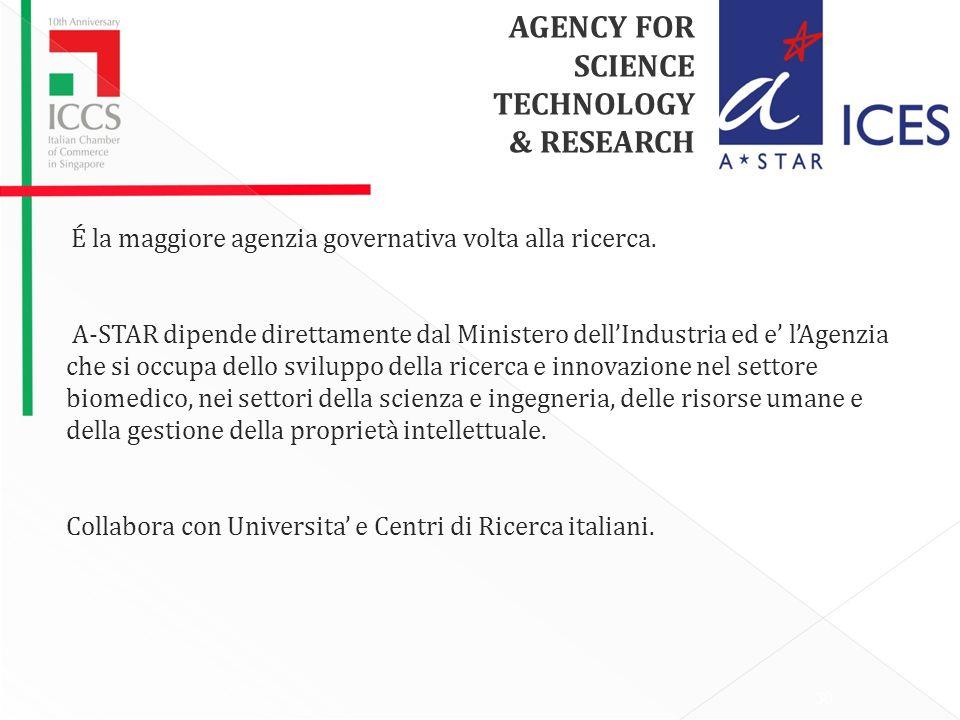 AGENCY FOR SCIENCE TECHNOLOGY & RESEARCH É la maggiore agenzia governativa volta alla ricerca.
