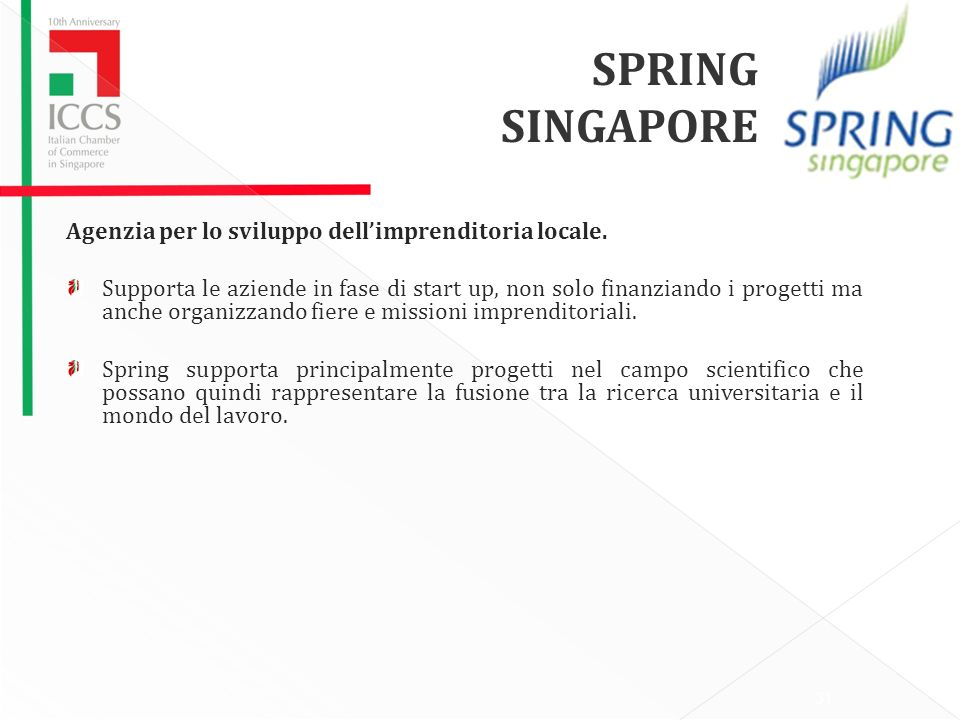SPRING SINGAPORE Agenzia per lo sviluppo dellimprenditoria locale.
