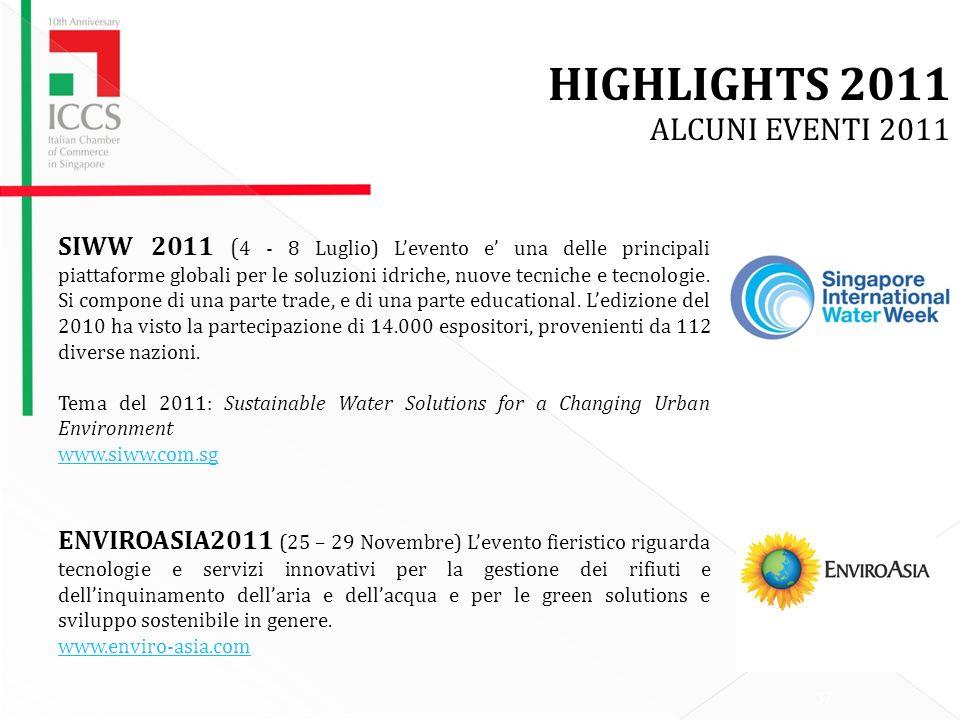 HIGHLIGHTS 2011 ALCUNI EVENTI 2011 SIWW 2011 ( 4 - 8 Luglio) Levento e una delle principali piattaforme globali per le soluzioni idriche, nuove tecniche e tecnologie.