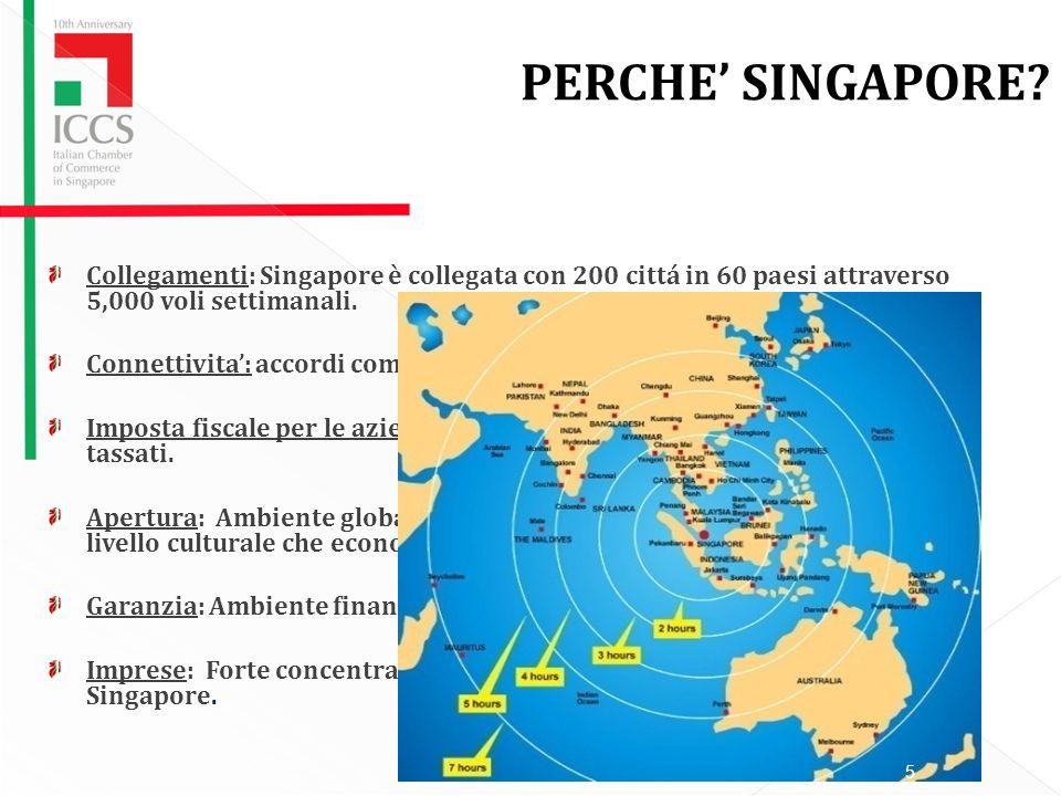 Collegamenti: Singapore è collegata con 200 cittá in 60 paesi attraverso 5,000 voli settimanali.