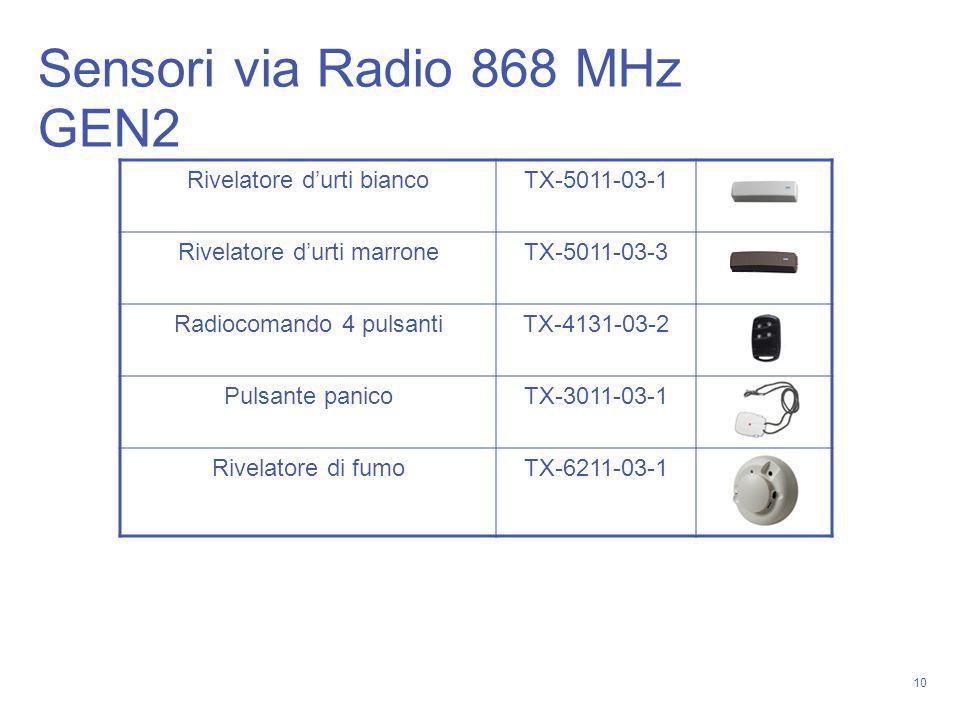 10 Sensori via Radio 868 MHz GEN2 Rivelatore durti biancoTX-5011-03-1 Rivelatore durti marroneTX-5011-03-3 Radiocomando 4 pulsantiTX-4131-03-2 Pulsant