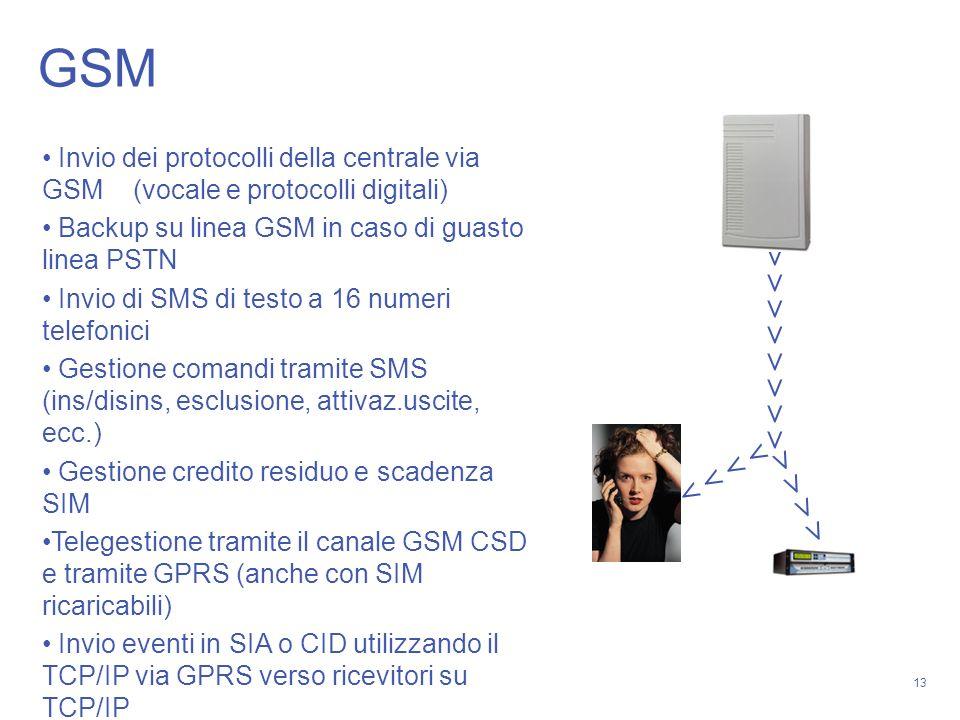 13 GSM > > > > < < > > Invio dei protocolli della centrale via GSM (vocale e protocolli digitali) Backup su linea GSM in caso di guasto linea PSTN Inv