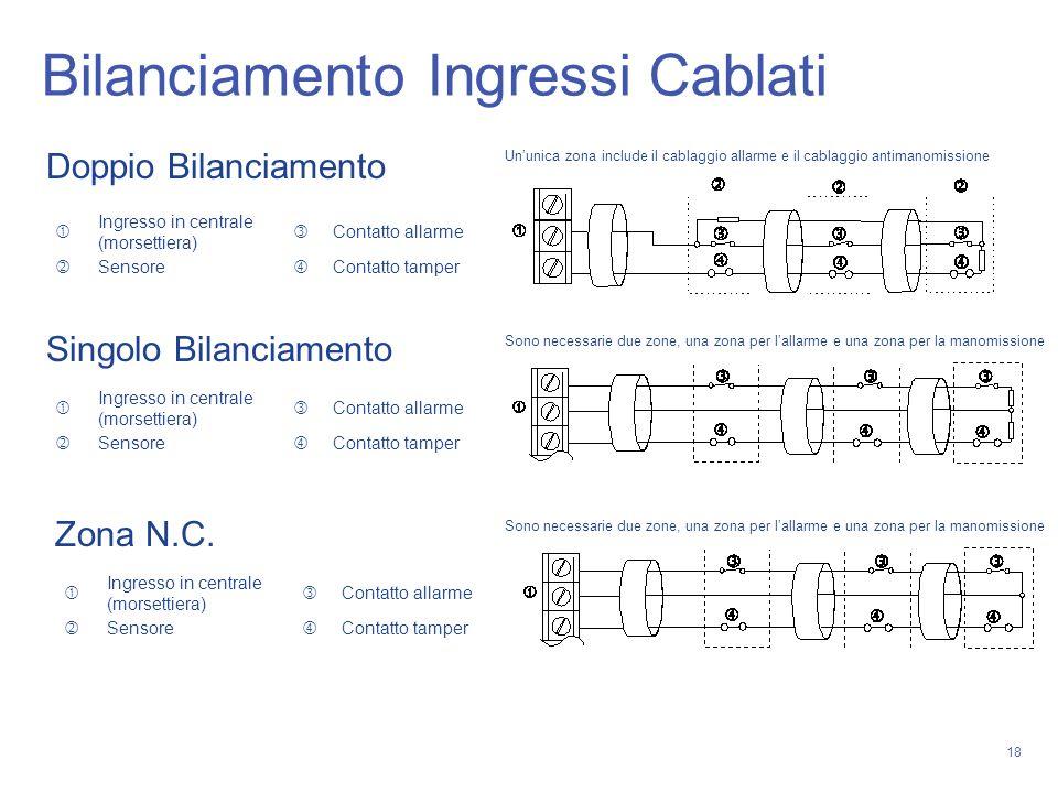 18 Bilanciamento Ingressi Cablati Ingresso in centrale (morsettiera) Contatto allarme Sensore Contatto tamper Ingresso in centrale (morsettiera) Conta