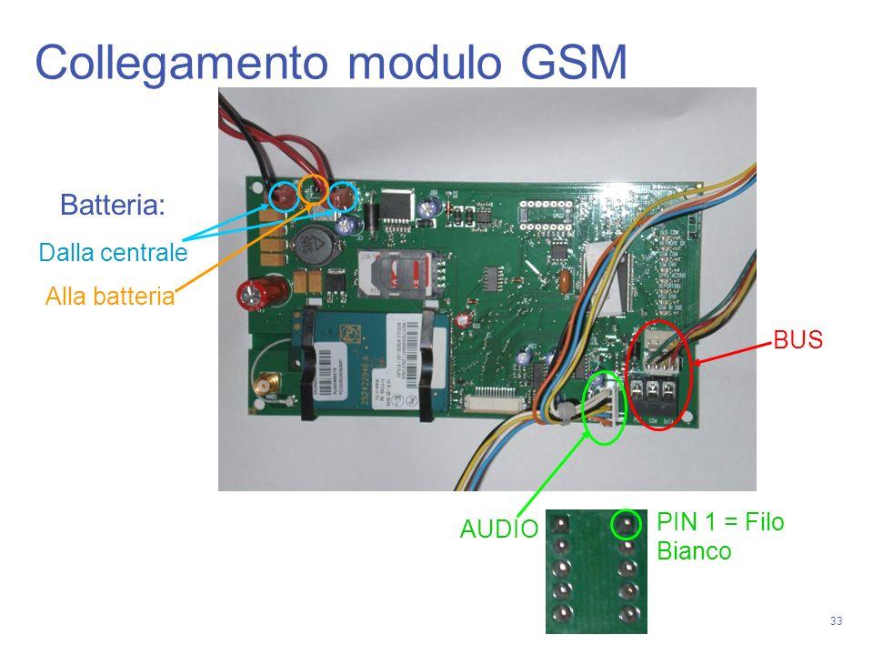 33 Collegamento modulo GSM BUS AUDIO PIN 1 = Filo Bianco Batteria: Dalla centrale Alla batteria
