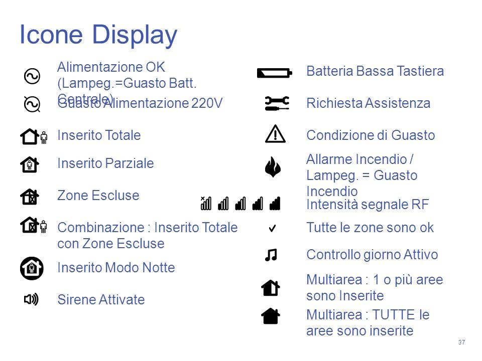 37 Icone Display Alimentazione OK (Lampeg.=Guasto Batt. Centrale) Guasto Alimentazione 220V Inserito Totale Inserito Parziale Zone Escluse Combinazion