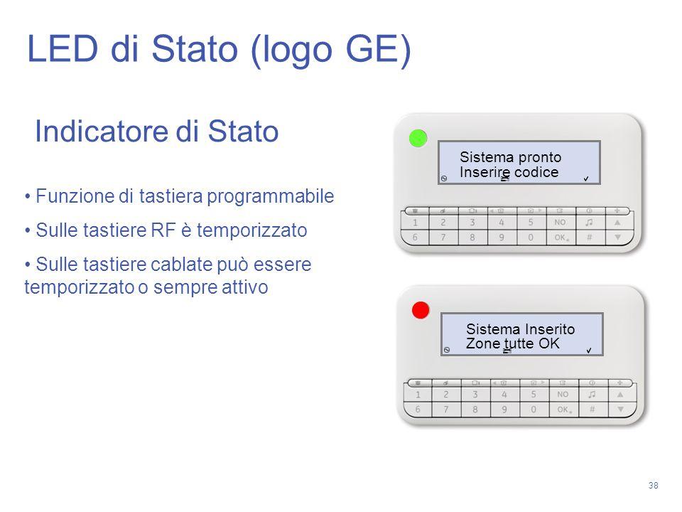 38 Sistema pronto Inserire codice Sistema Inserito Zone tutte OK Funzione di tastiera programmabile Sulle tastiere RF è temporizzato Sulle tastiere ca