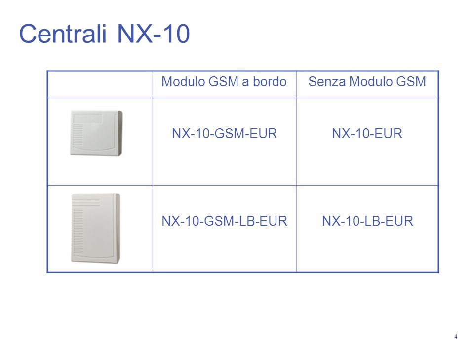 NX-1048 Interfaccia Utente 3 - Simboli dei Tasti - Icone display - LED di Stato