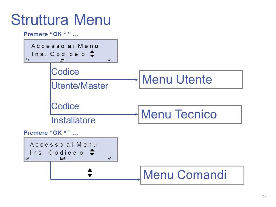 47 Struttura Menu Menu Utente Menu Comandi Menu Tecnico Premere OK * … Codice Utente/Master Codice Installatore A c c e s s o a i M e n u I n s. C o d