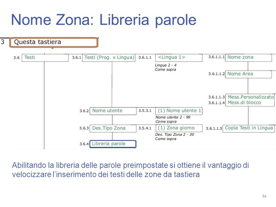 54 Nome Zona: Libreria parole Abilitando la libreria delle parole preimpostate si ottiene il vantaggio di velocizzare linserimento dei testi delle zon