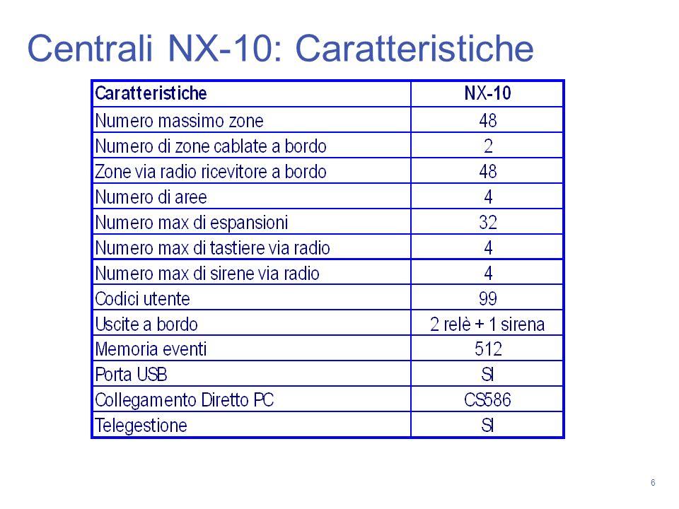 6 Centrali NX-10: Caratteristiche