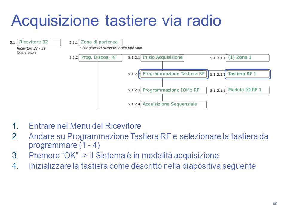 60 1.Entrare nel Menu del Ricevitore 2.Andare su Programmazione Tastiera RF e selezionare la tastiera da programmare (1 - 4) 3.Premere OK -> il Sistem