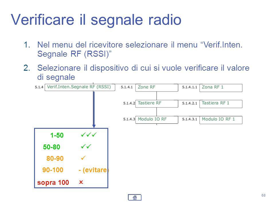 68 1.Nel menu del ricevitore selezionare il menu Verif.Inten. Segnale RF (RSSI) 2.Selezionare il dispositivo di cui si vuole verificare il valore di s