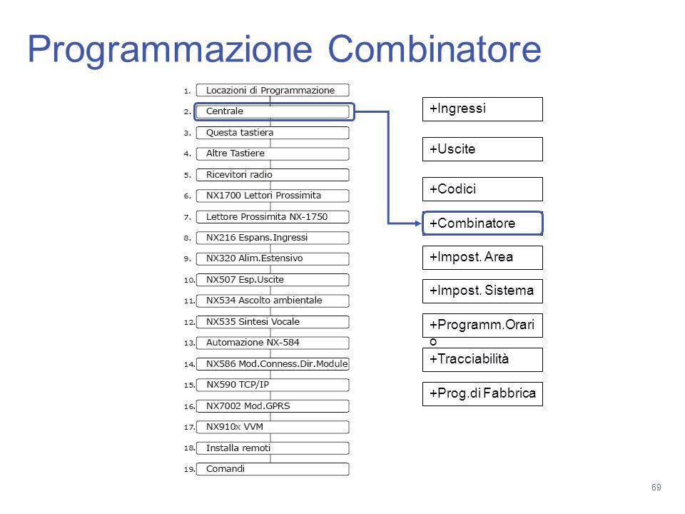 69 Programmazione Combinatore +Ingressi +Uscite +Codici +Combinatore +Impost. Area +Impost. Sistema +Programm.Orari o +Tracciabilità +Prog.di Fabbrica