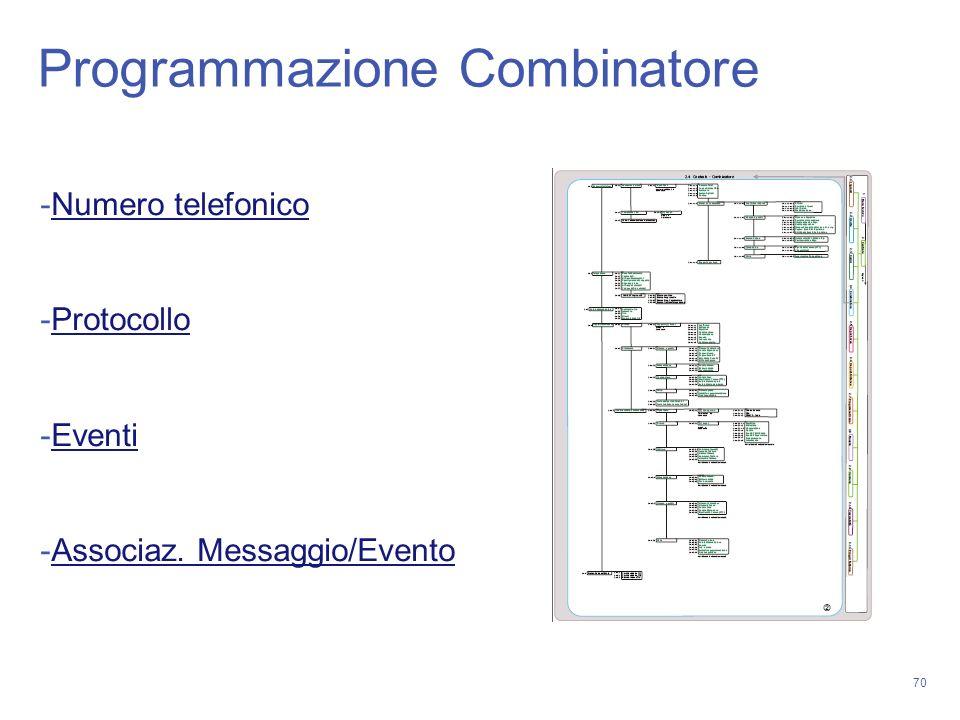 70 Programmazione Combinatore -Numero telefonicoNumero telefonico -ProtocolloProtocollo -EventiEventi -Associaz. Messaggio/EventoAssociaz. Messaggio/E
