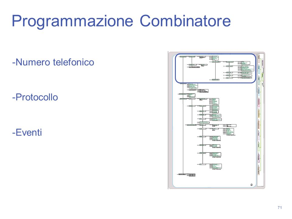 71 Programmazione Combinatore -Numero telefonico -Protocollo -Eventi