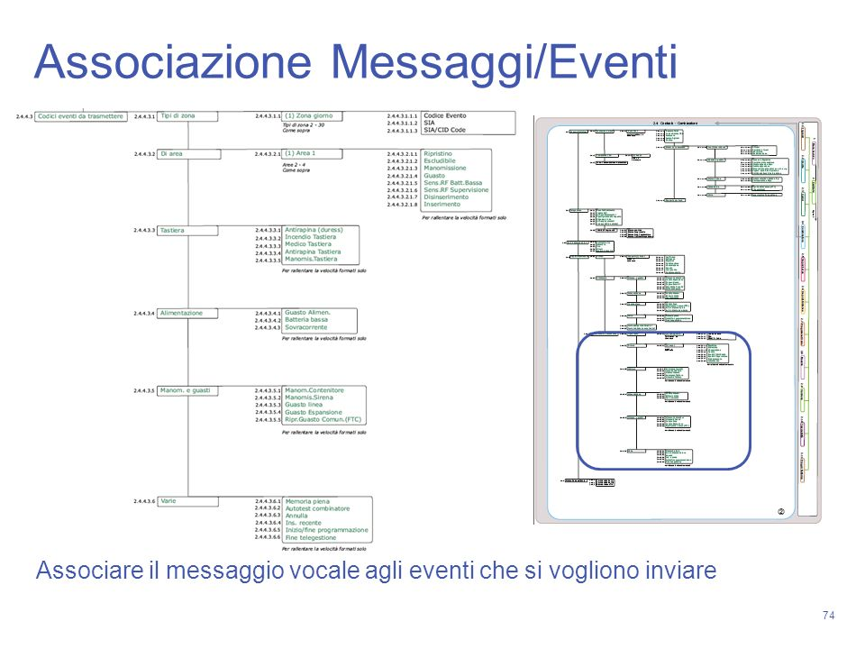 74 Associazione Messaggi/Eventi Associare il messaggio vocale agli eventi che si vogliono inviare