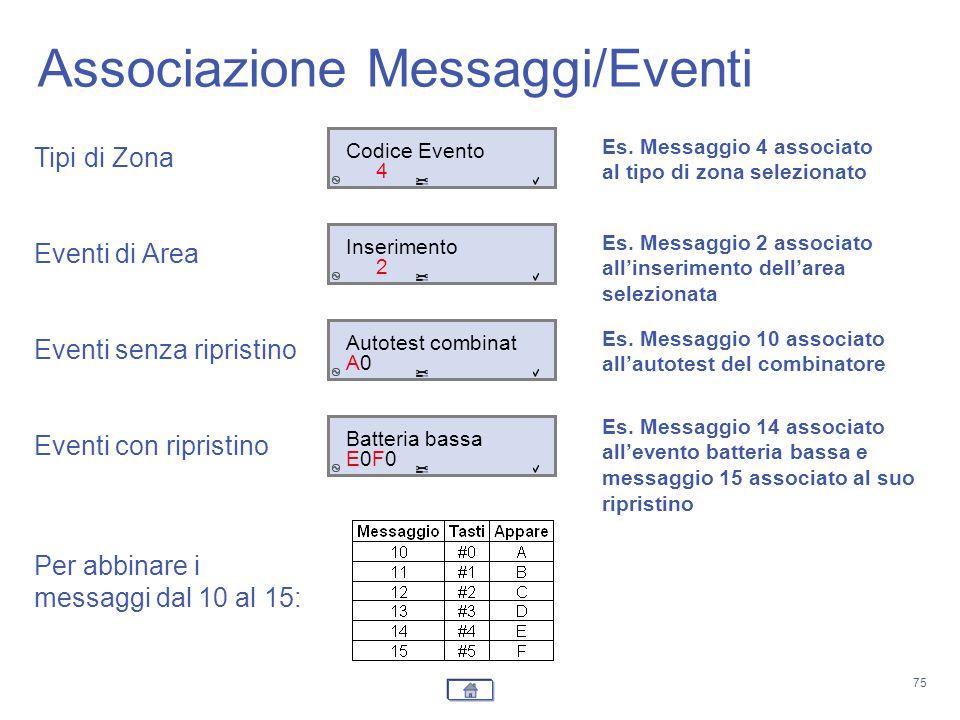75 Associazione Messaggi/Eventi Codice Evento 4 Tipi di Zona Es. Messaggio 4 associato al tipo di zona selezionato Eventi di Area Inserimento 2 Es. Me