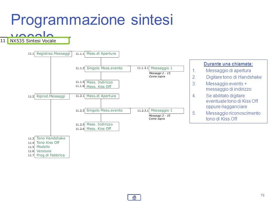 76 Programmazione sintesi vocale Durante una chiamata: 1.Messaggio di apertura 2.Digitare tono di Handshake 3.Messaggio evento + messaggio di indirizz