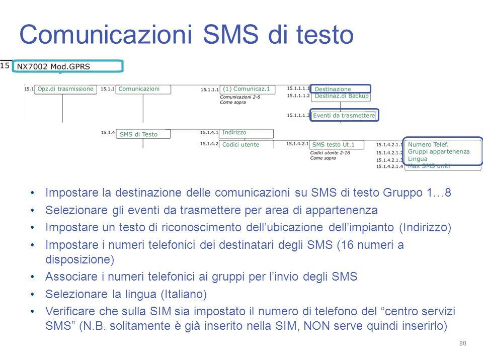 80 Comunicazioni SMS di testo Impostare la destinazione delle comunicazioni su SMS di testo Gruppo 1…8 Selezionare gli eventi da trasmettere per area