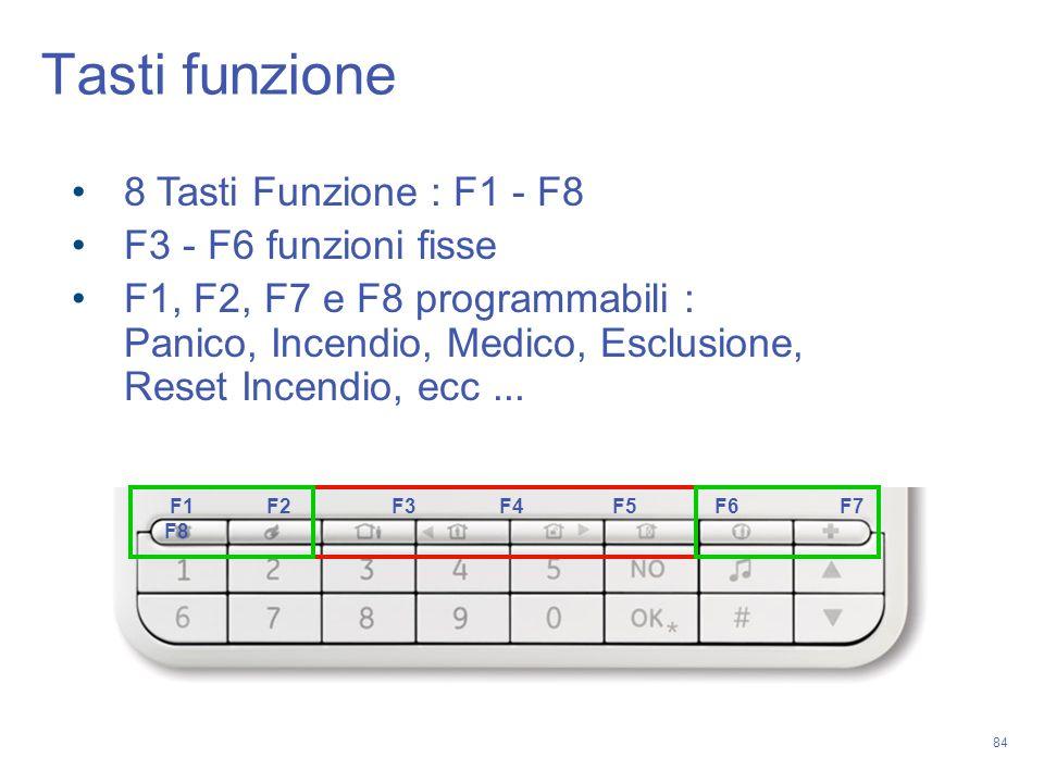 84 8 Tasti Funzione : F1 - F8 F3 - F6 funzioni fisse F1, F2, F7 e F8 programmabili : Panico, Incendio, Medico, Esclusione, Reset Incendio, ecc... F1 F