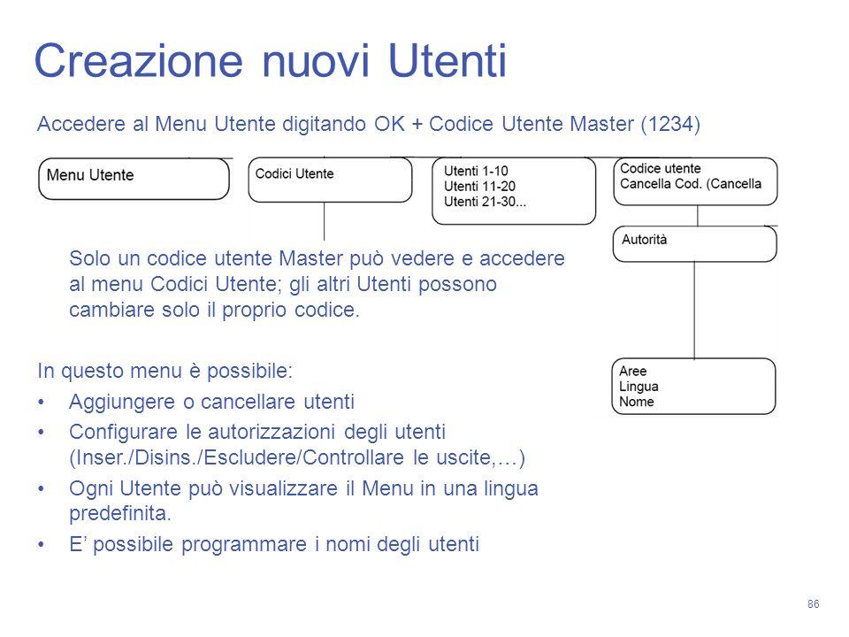 86 Creazione nuovi Utenti Accedere al Menu Utente digitando OK + Codice Utente Master (1234) Solo un codice utente Master può vedere e accedere al men