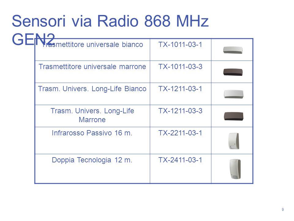 9 Sensori via Radio 868 MHz GEN2 Trasmettitore universale biancoTX-1011-03-1 Trasmettitore universale marroneTX-1011-03-3 Trasm. Univers. Long-Life Bi