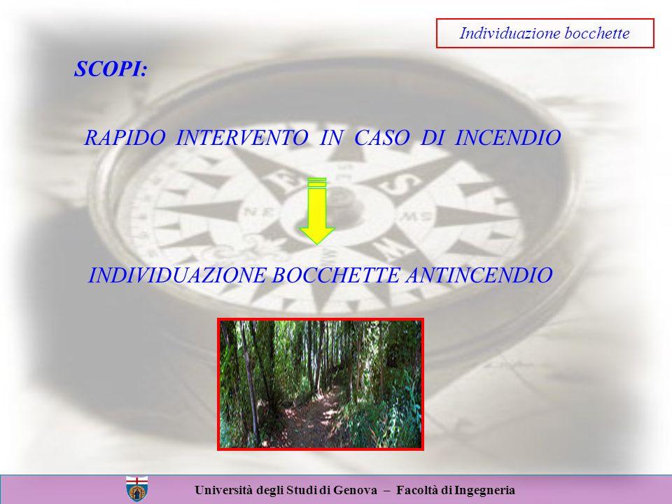 Università degli Studi di Genova – Facoltà di Ingegneria RAPIDO INTERVENTO IN CASO DI INCENDIO INDIVIDUAZIONE BOCCHETTE ANTINCENDIO Individuazione boc