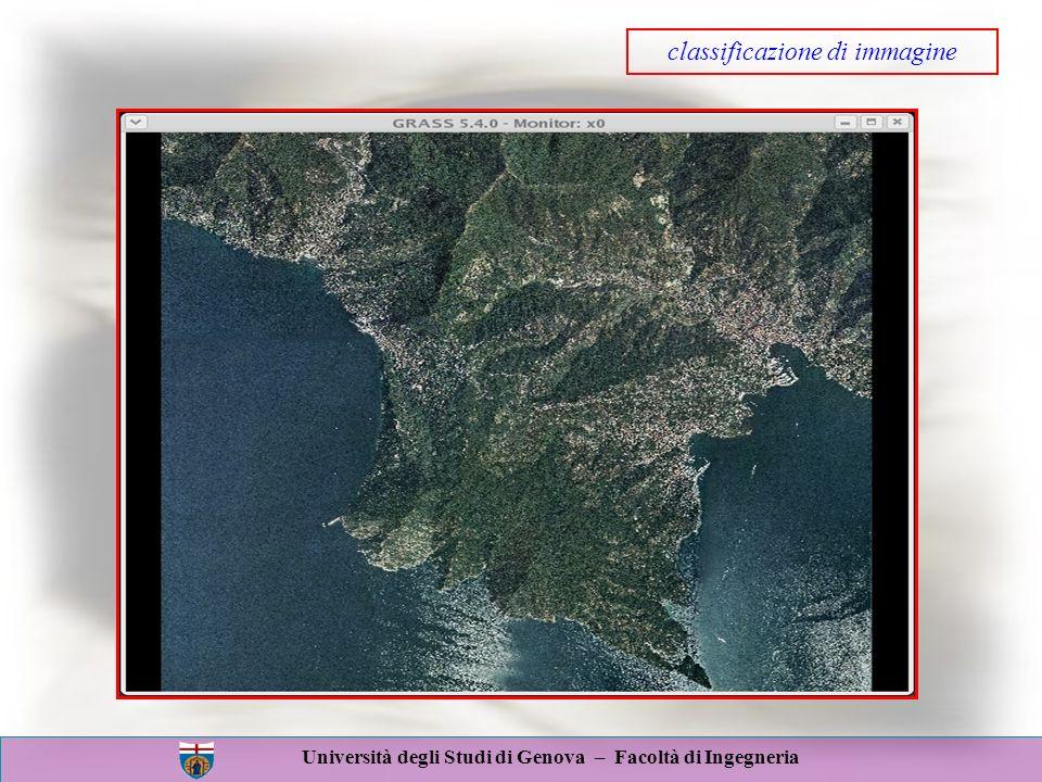 Università degli Studi di Genova – Facoltà di Ingegneria Tipologie di classificazione di immagini Supervised (supervisionata) Unsupervised (non superv