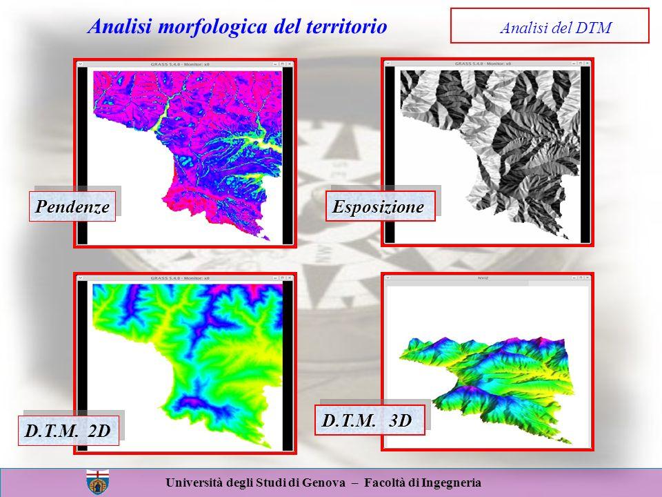 Università degli Studi di Genova – Facoltà di Ingegneria EsposizioneEsposizione Analisi morfologica del territorio D.T.M. 2D PendenzePendenze Analisi