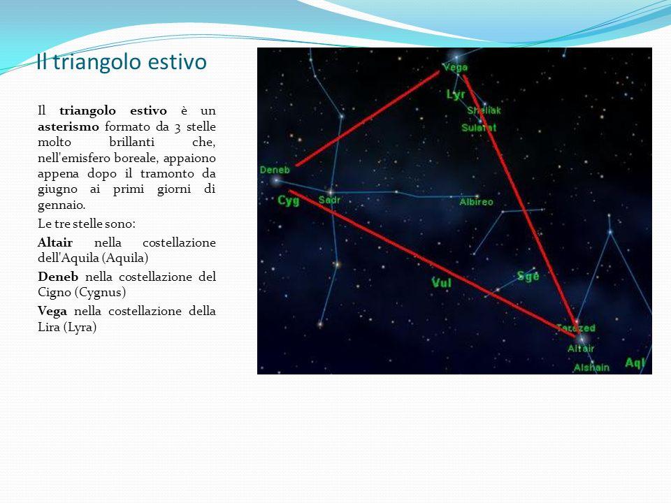 Il triangolo estivo Il triangolo estivo è un asterismo formato da 3 stelle molto brillanti che, nell'emisfero boreale, appaiono appena dopo il tramont