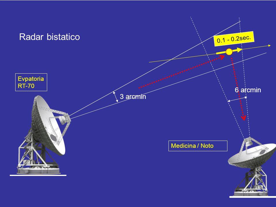 Medicina / Noto Evpatoria RT-70 0.1 - 0.2sec. Radar bistatico 3 arcmin 6 arcmin