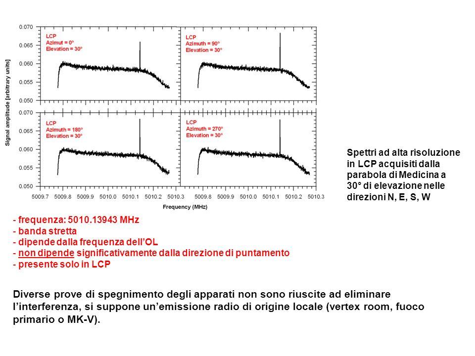 Spettri ad alta risoluzione in LCP acquisiti dalla parabola di Medicina a 30° di elevazione nelle direzioni N, E, S, W - frequenza: 5010.13943 MHz - banda stretta - dipende dalla frequenza dellOL - non dipende significativamente dalla direzione di puntamento - presente solo in LCP Diverse prove di spegnimento degli apparati non sono riuscite ad eliminare linterferenza, si suppone unemissione radio di origine locale (vertex room, fuoco primario o MK-V).