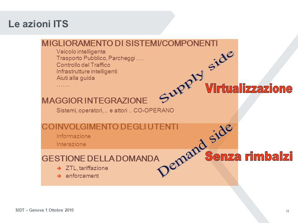 11 SIDT – Genova 1 Ottobre 2010 ITS per lefficienza