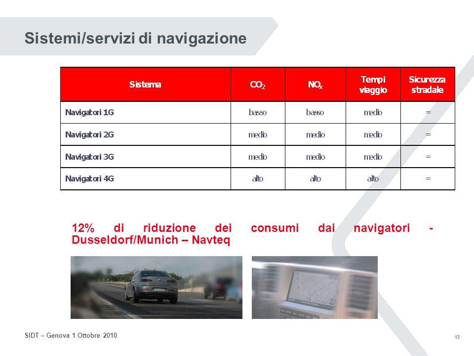 12 SIDT – Genova 1 Ottobre 2010 MIGLIORAMENTO DI SISTEMI/COMPONENTI Veicolo intelligente Trasporto Pubblico, Parcheggi ….