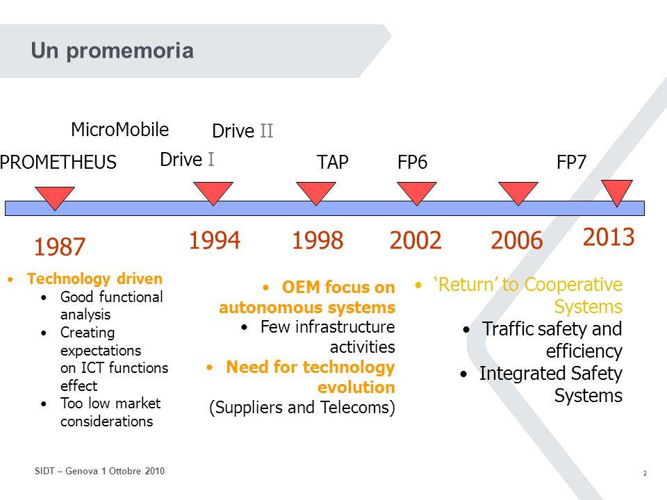 32 SIDT – Genova 1 Ottobre 2010 Due componenti: Comunicazione e Mappe Ack: SafeSpot/CVIS Connected car Car-to-Car (V2V) Car to infrastructure (V2I) Cooperative systems Mappe digitali complete e DINAMICHE