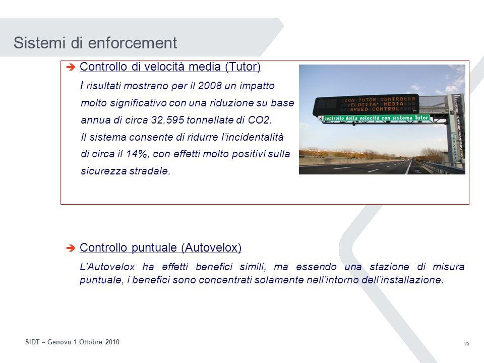 24 SIDT – Genova 1 Ottobre 2010 Gestione di flotte merci e logistica (1) Sistemi di gestione flotte veicoli commerciali Limpatto di tali sistemi sulla riduzione del CO2 è modesto Logistica urbana Nellambito di una sperimentazione a Padova, ENEA ha registrato una riduzione del 10% delle energie per il trasporto.