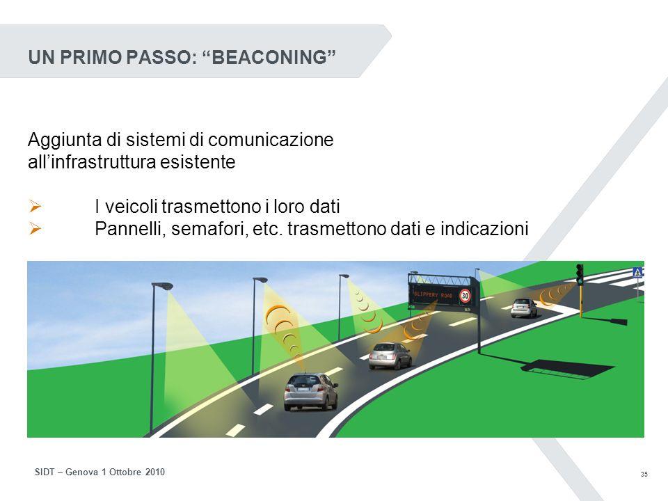 34 SIDT – Genova 1 Ottobre 2010 Un domani possibile Veicoli in rete tra loro e con linfrastruttura Accident warning Speed profile