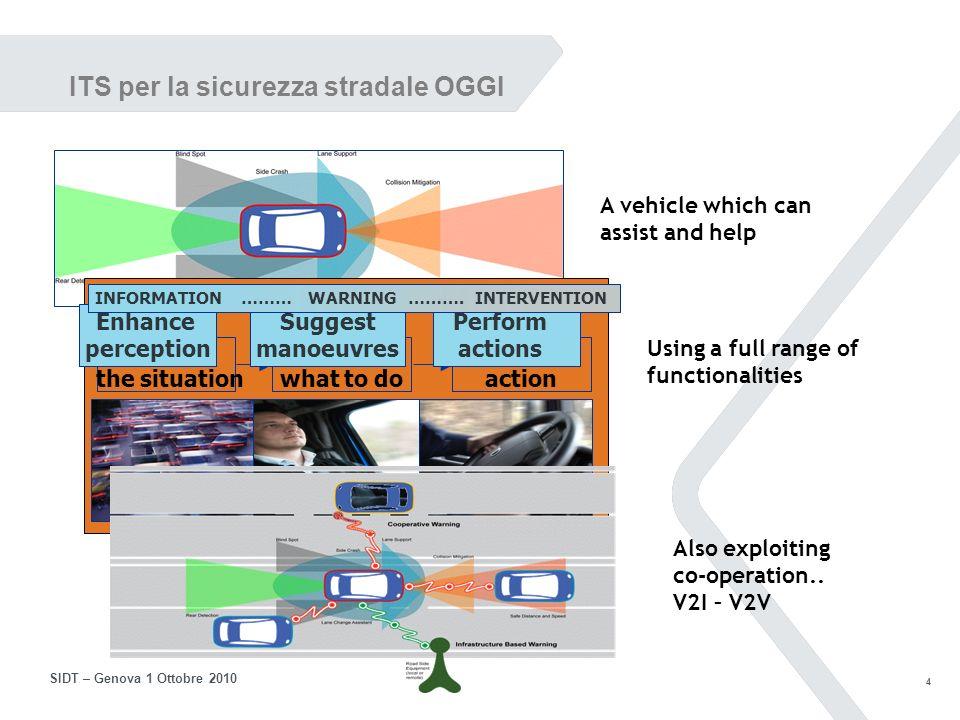 14 SIDT – Genova 1 Ottobre 2010 Gli impatti dei Sistemi UTC adattativi Controllo e gestione del traffico (1) Sistemi di controllo del traffico urbano (UTC) 10 20 30 40 50 60 minutes Off On Torino 17% riduzione dei tempi di viaggio Consumi: -11% CO2: -11% NOx: -14% Velocità: +13%