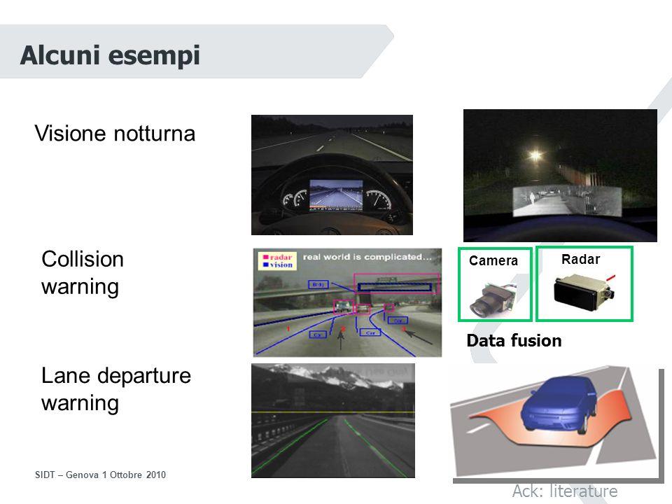 5 SIDT – Genova 1 Ottobre 2010 Radar Alcuni esempi Ack: literature Visione notturna Camera Data fusion Collision warning Lane departure warning